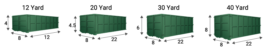 dumpster-rental-sizes